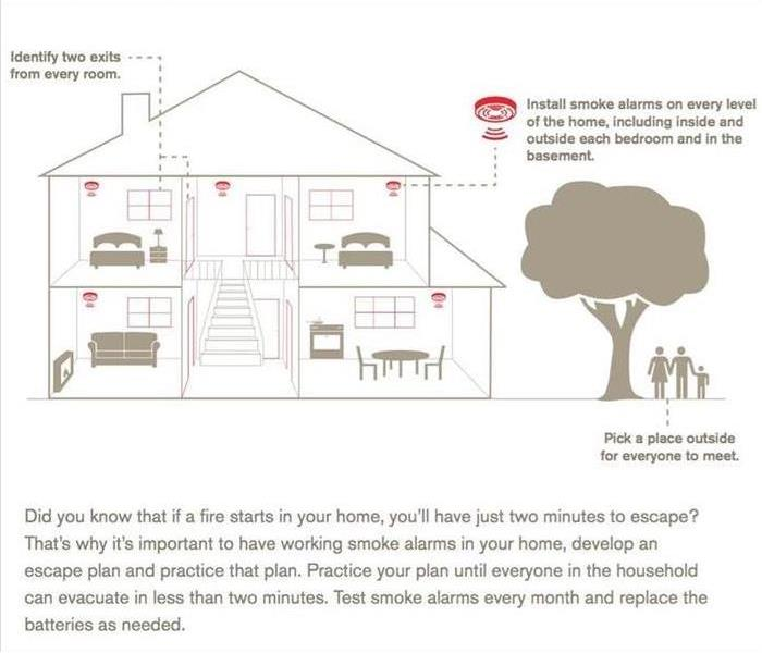 Graphic with fire safety evacuation tips.